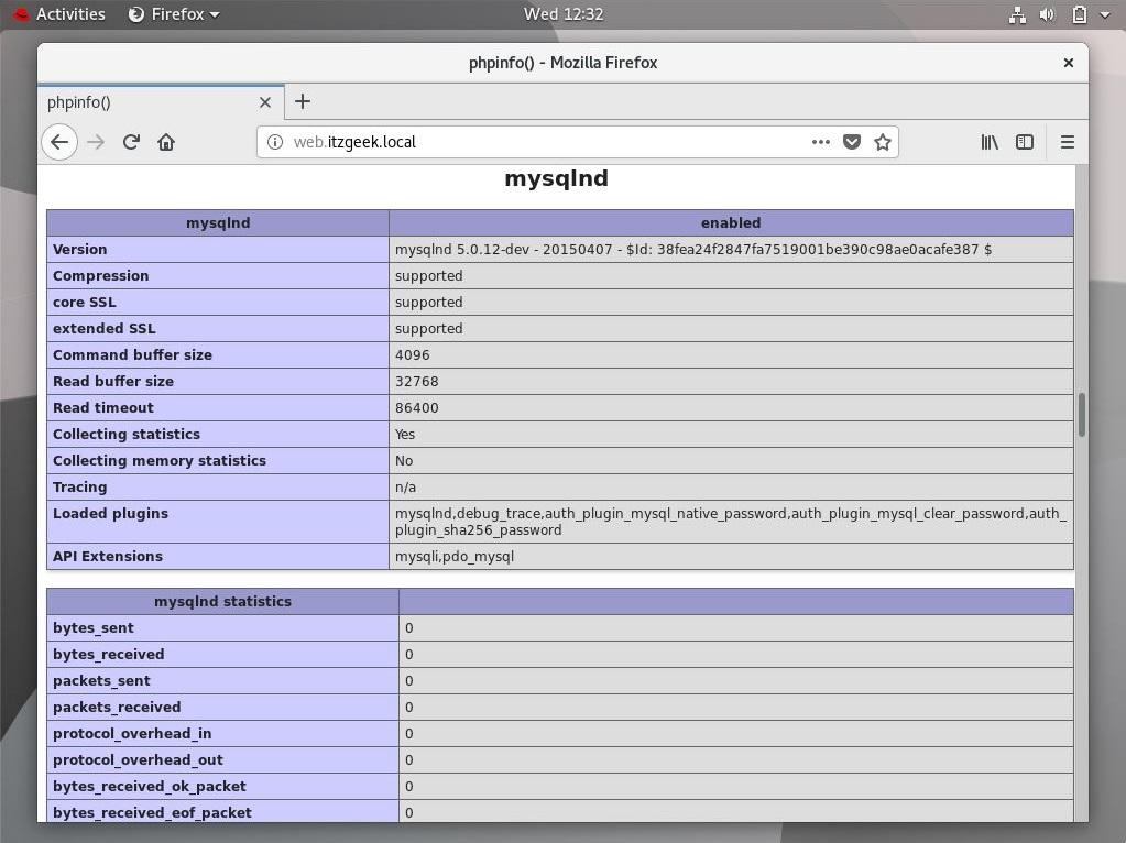 Install Linux, Nginx, MariaDB, PHP (LEMP Stack) in RHEL 8 - MariaDB Support Details