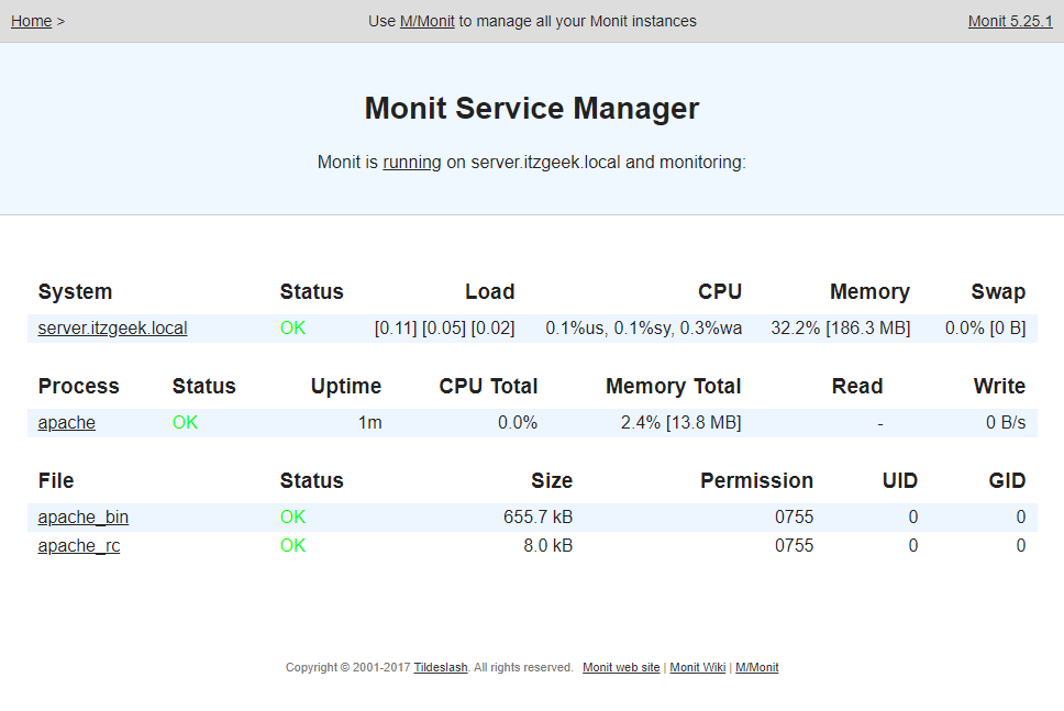 Monitor Apache2 Using Monit Templates