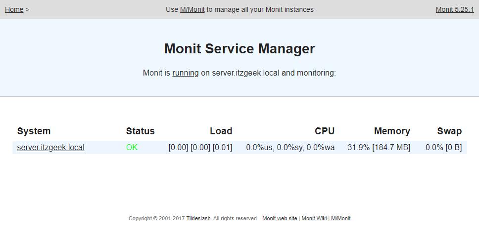 Monit Dashboard