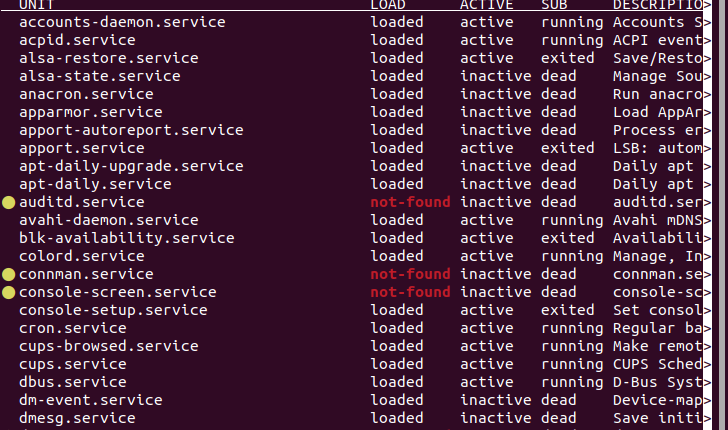 Listing Linux Services With Systemctl