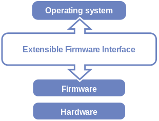 UEFI Shell Scripting Tutorial