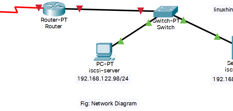 How to Share ZFS Volumes via iSCSI
